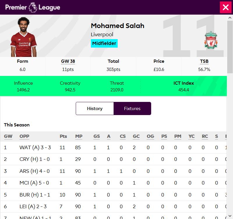 Fantasy Premier League SQLite dataset - Jiayu's Blog